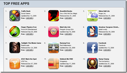 best iphone apps adults